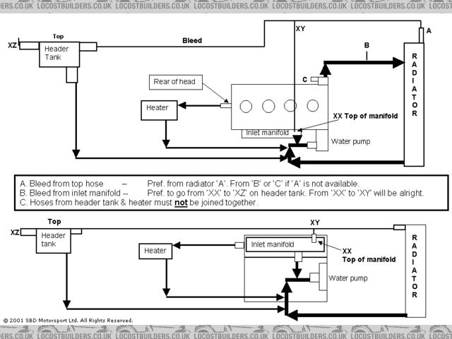 c20xe overheating problems., Wiring diagram