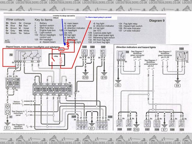 [SCHEMATICS_48YU]  DIAGRAM] Renault Clio Wiring Diagram Sk FULL Version HD Quality Diagram Sk  - THROATDIAGRAM.SAINTMIHIEL-TOURISME.FR | Renault Clio Wiring Diagram Pdf |  | Saintmihiel-tourisme.fr