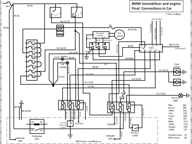 Final BMW wiring connections bmw ews 3 wiring diagram bmw wds \u2022 free wiring diagrams life 3 Wire Headlight Wiring Diagram at gsmportal.co