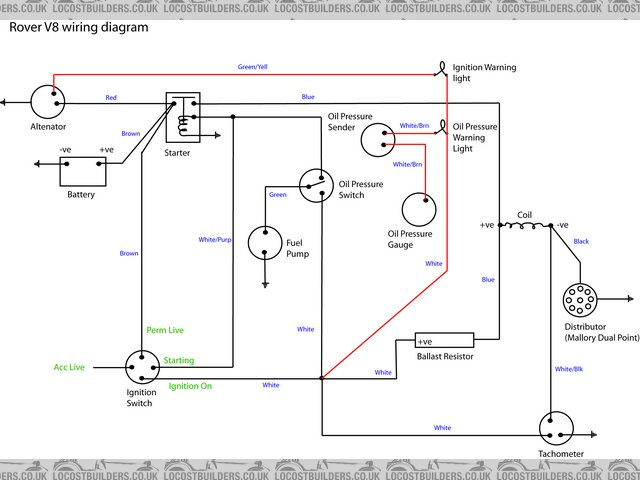 Rover Engine Wiring Diagram Wiring Diagram With Description