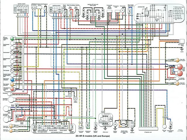 1999 kawasaki zx7 wiring diagram image: wiring diagram zx9 b uk sm.jpg at locostbuilders