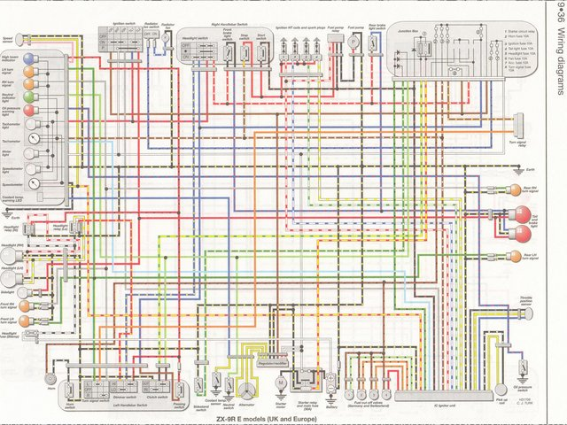 ZX 9R E Wiring Diagram kawasaki zx7r wiring diagram kz750 wiring diagram \u2022 wiring kawasaki mule 2510 wiring diagram at bayanpartner.co