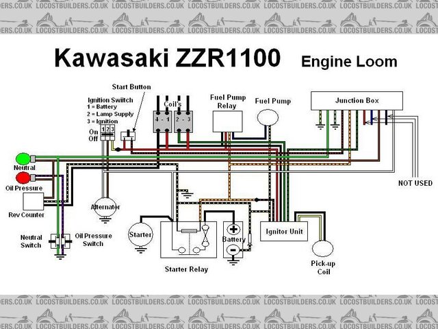 Zzr1100  Starting Issues  C Model