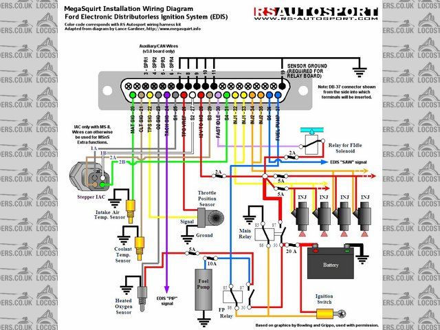 Wiring MegaSquirt and EDISLocostBuilders